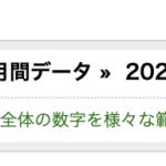 【実績報告】2020年4月度は利益が291万6457円でした。