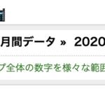 【実績報告】2020年8月度は利益が239万4256円でした。