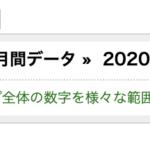 【実績報告】2020年9月度は利益が282万1677円でした。