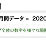 【実績報告】2020年10月度は利益が321万9611円でした。