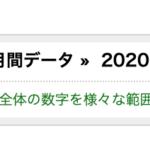 【実績報告】2020年11月度は利益が367万8076円でした。