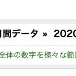 【実績報告】2020年12月度は利益が311万5243円でした。