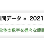 【実績報告】2021年1月度は利益が288万1907円でした。
