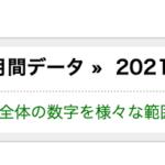 【実績報告】2021年5月度は利益が301万7679円でした。